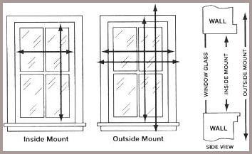 Measuring Your Windows